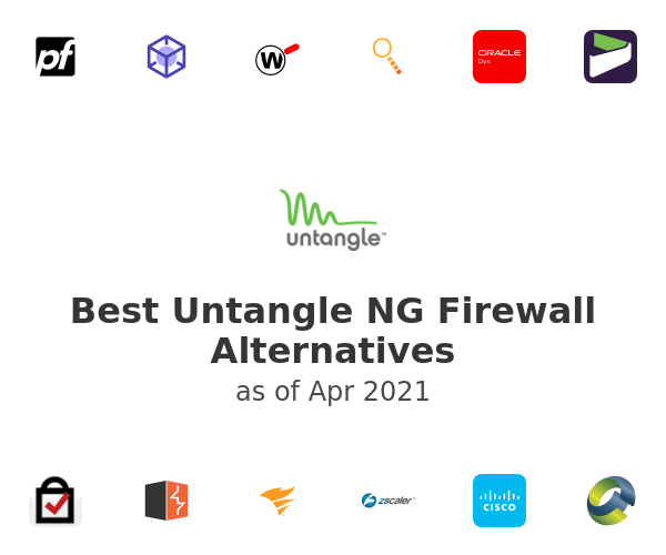 Best Untangle NG Firewall Alternatives