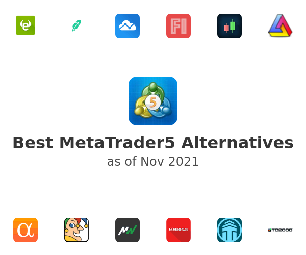 Best MetaTrader5 Alternatives