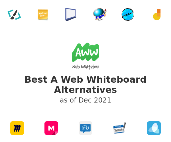 Best A Web Whiteboard Alternatives
