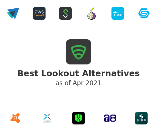 Best Lookout Alternatives