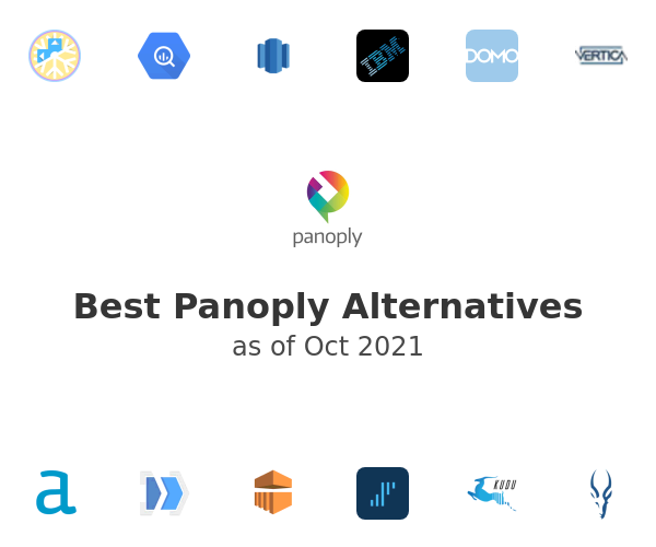 Best Panoply Alternatives