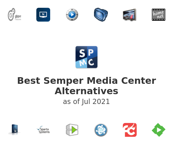 Best Semper Media Center Alternatives