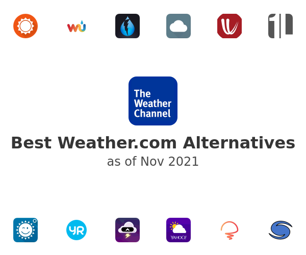 Best Weather.com Alternatives