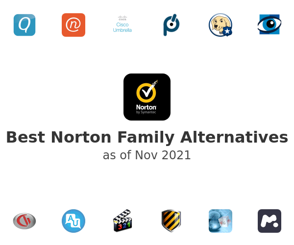 Best Norton Family Alternatives