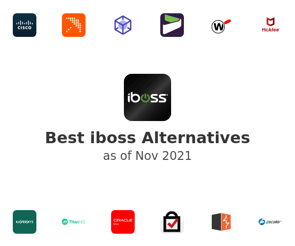 Best iboss Alternatives