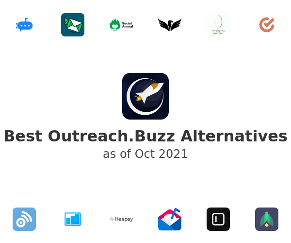 Best Outreach.Buzz Alternatives