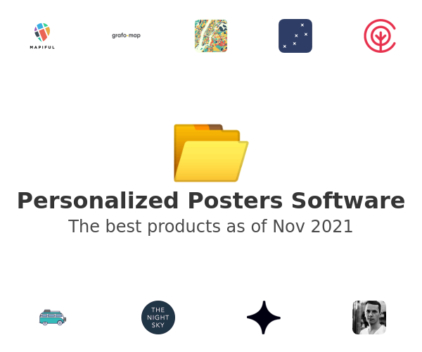 Personalized Posters Software
