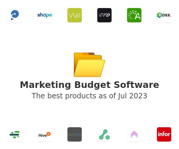 Marketing Budget Software