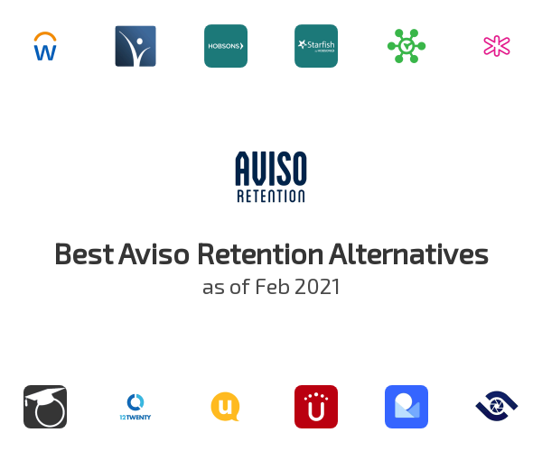 Best Aviso Retention Alternatives