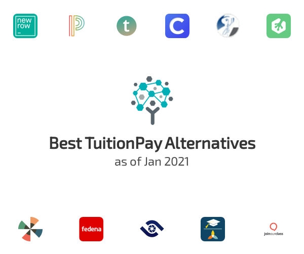 Best TuitionPay Alternatives