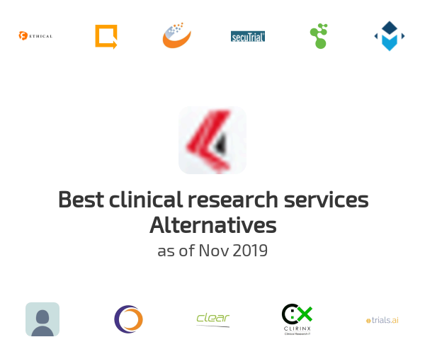 Best clinical research services Alternatives