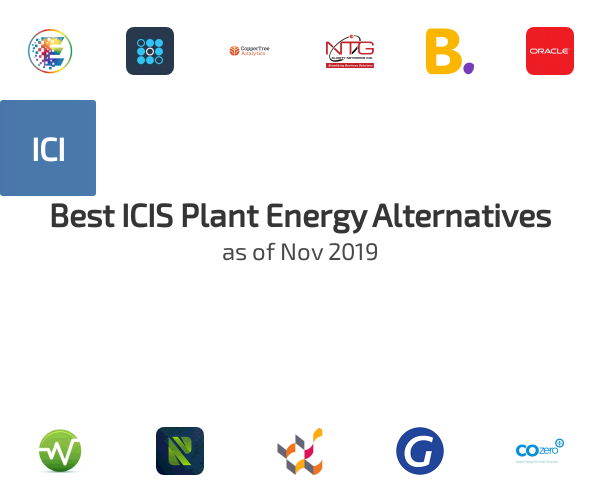 Best ICIS Plant Energy Alternatives