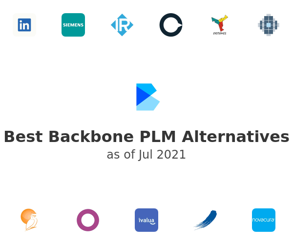 Best Backbone PLM Alternatives