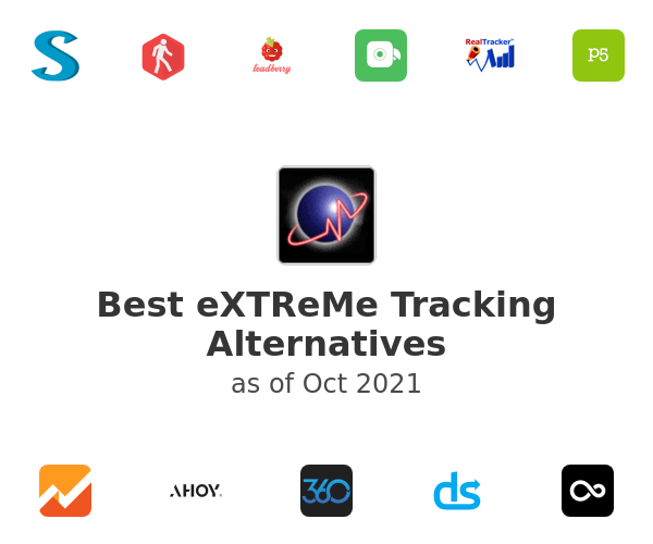 Best eXTReMe Tracking Alternatives