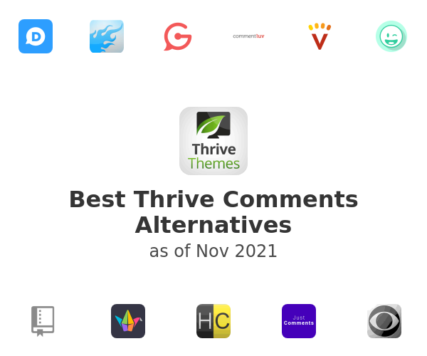 Best Thrive Comments Alternatives