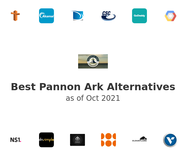 Best Pannon Ark Alternatives