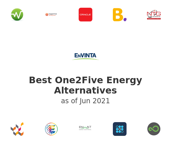 Best One2Five Energy Alternatives