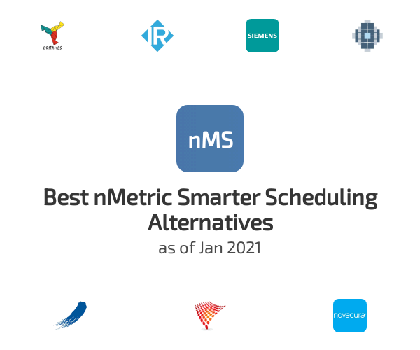 Best nMetric Smarter Scheduling Alternatives