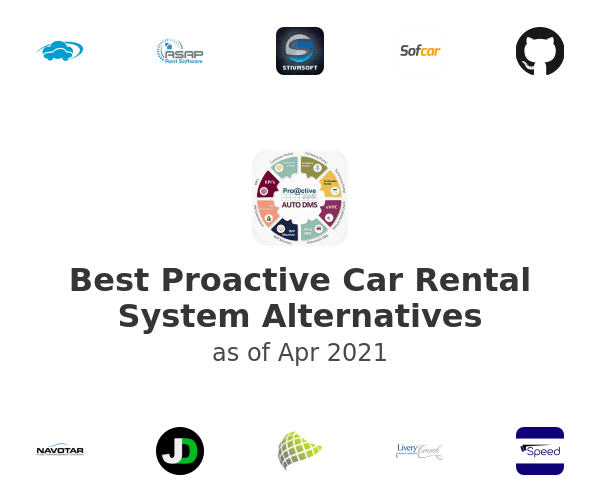 Best Proactive Car Rental System Alternatives