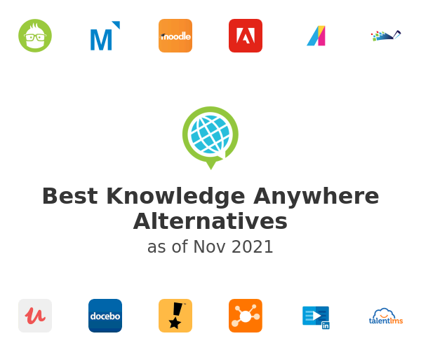 Best Knowledge Anywhere Alternatives