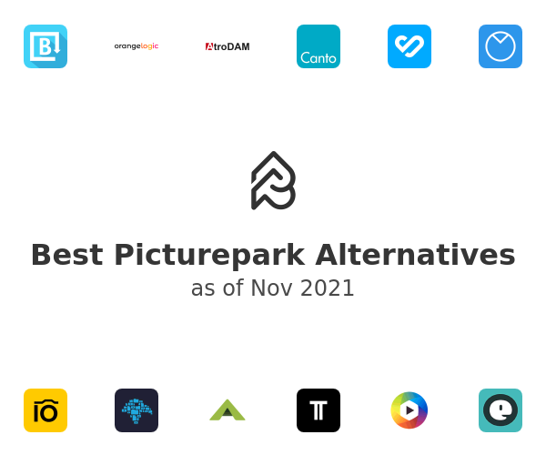 Best Picturepark Alternatives