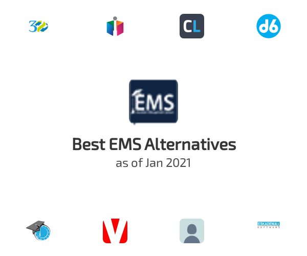 Best EMS Alternatives
