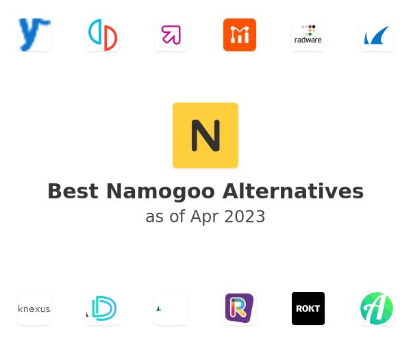Best Namogoo Alternatives
