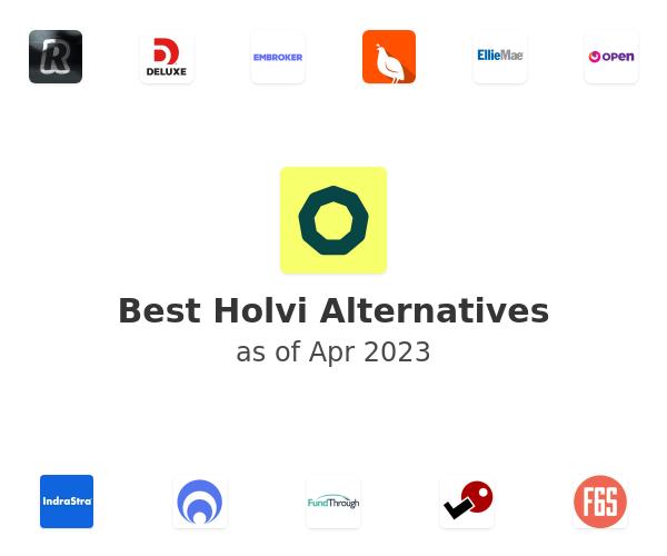 Best Holvi Alternatives