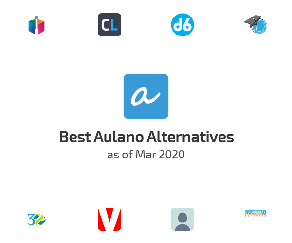 Best Aulano Alternatives