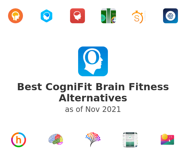 Best CogniFit Brain Fitness Alternatives