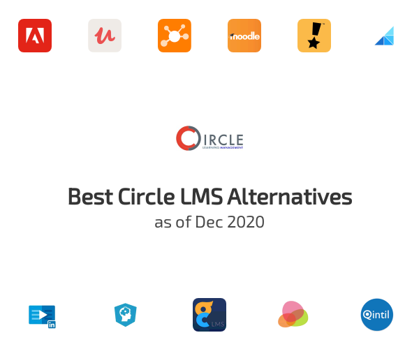 Best Circle LMS Alternatives