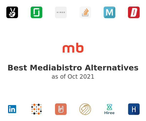 Best Mediabistro Alternatives