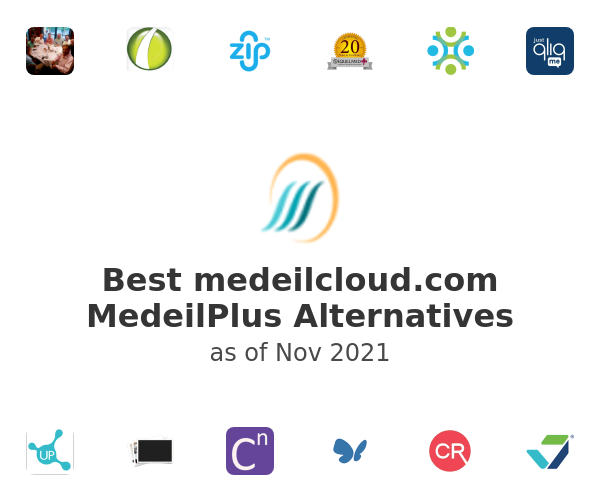 Best MedeilPlus Alternatives