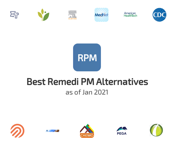 Best Remedi PM Alternatives