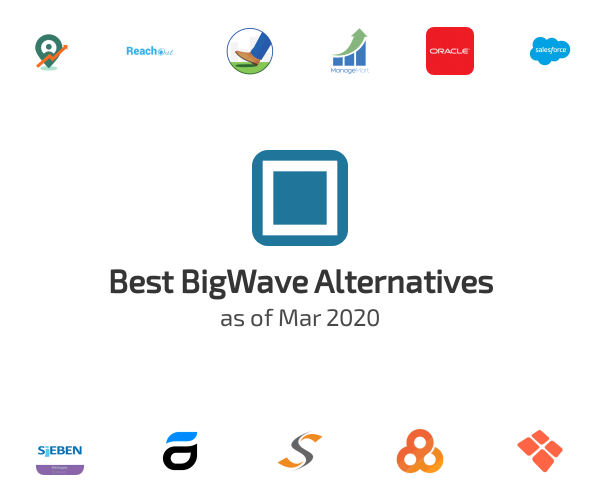 Best BigWave Alternatives