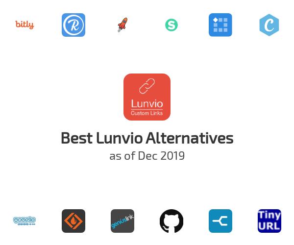 Best Lunvio Alternatives