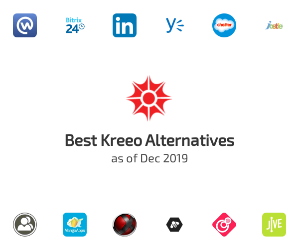 Best Kreeo Alternatives