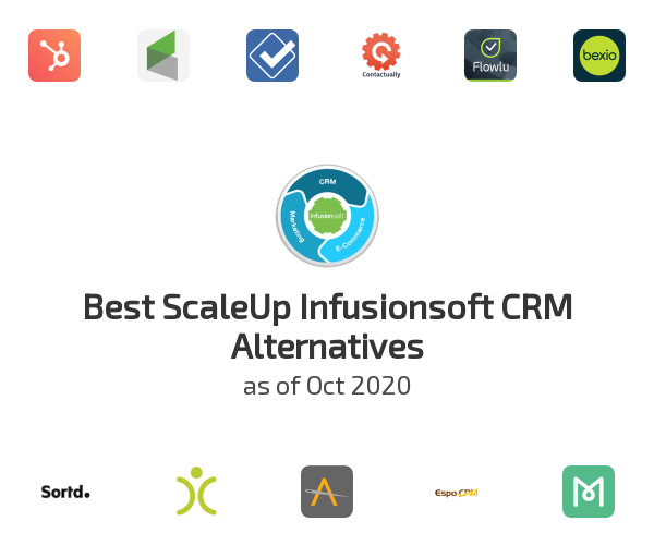 Best ScaleUp Infusionsoft CRM Alternatives