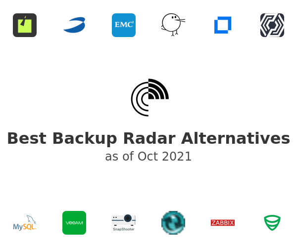 Best Backup Radar Alternatives