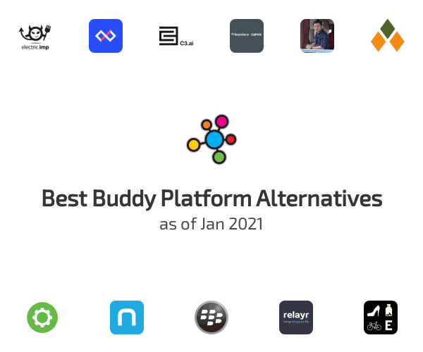 Best Buddy Platform Alternatives