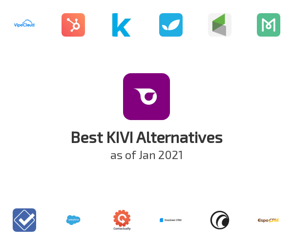 Best KIVI Alternatives