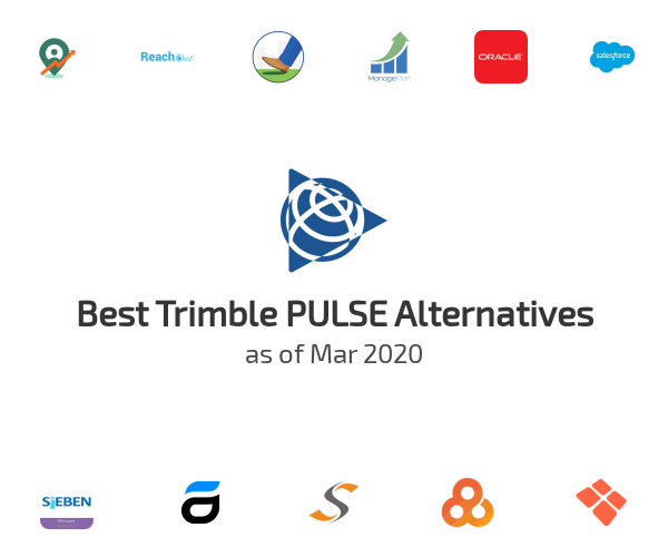 Best Trimble PULSE Alternatives
