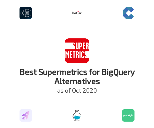 Best Supermetrics for BigQuery Alternatives