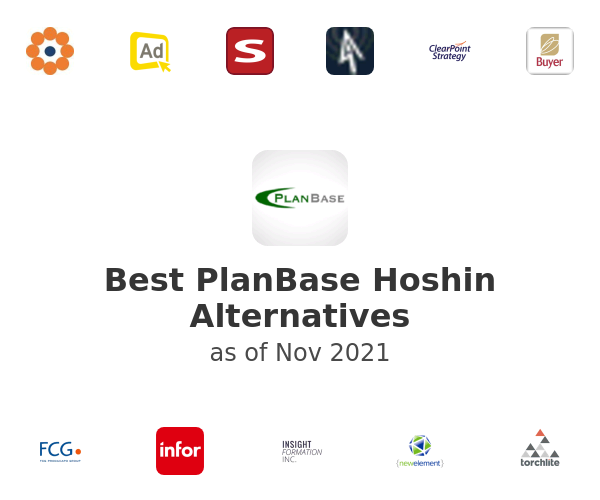 Best PlanBase Hoshin Alternatives
