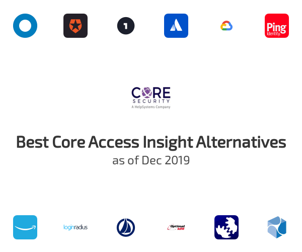 Best Core Access Insight Alternatives