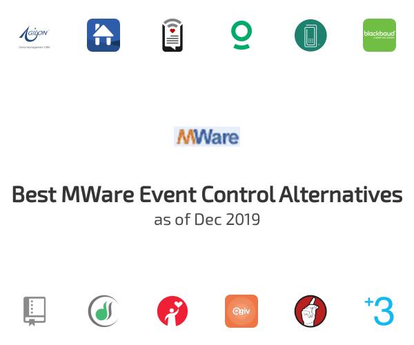 Best MWare Event Control Alternatives