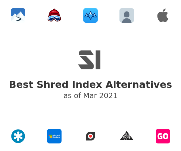 Best Shred Index Alternatives