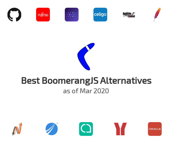 Best BoomerangJS Alternatives
