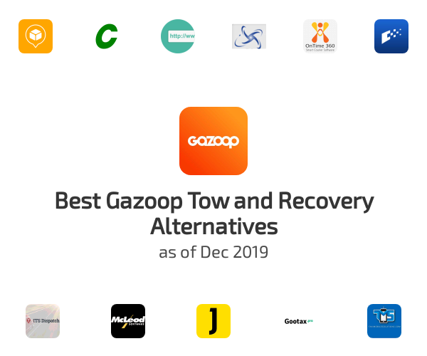 Best Gazoop Tow and Recovery Alternatives
