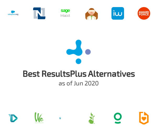 Best ResultsPlus Alternatives
